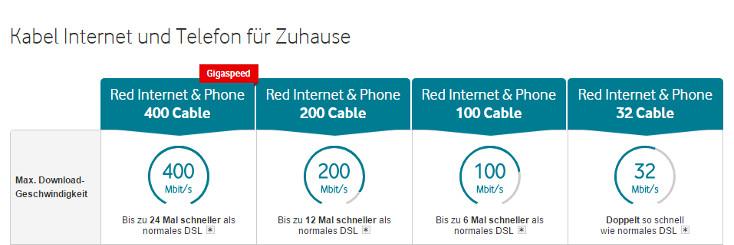 Vodafone Cable Übersicht