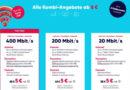 Die Kombi zum Sparpreis – PŸUR überrascht mit Kombi-Angebote ab 5 €