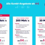 PŸUR Kombiangebote für 5 Euro
