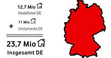 Vodafone Unitymedia